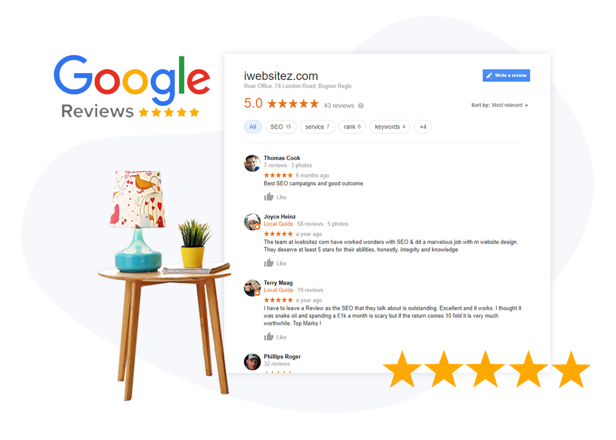 iwebsitez client reviews