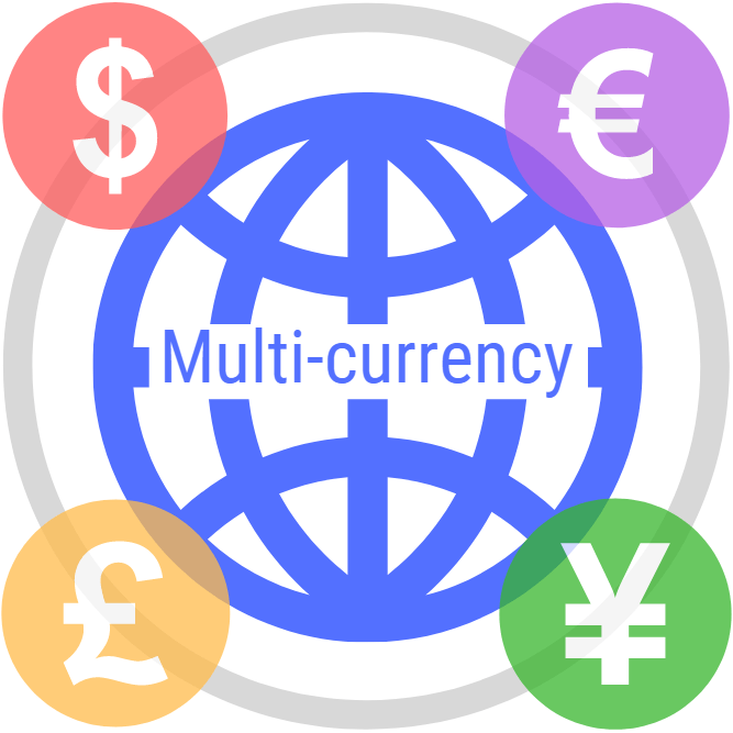 woocommerce-multi-currency
